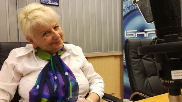 Йорданка Кузманова