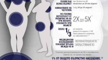 Информационна брошура за заболяването гноен хидраденит