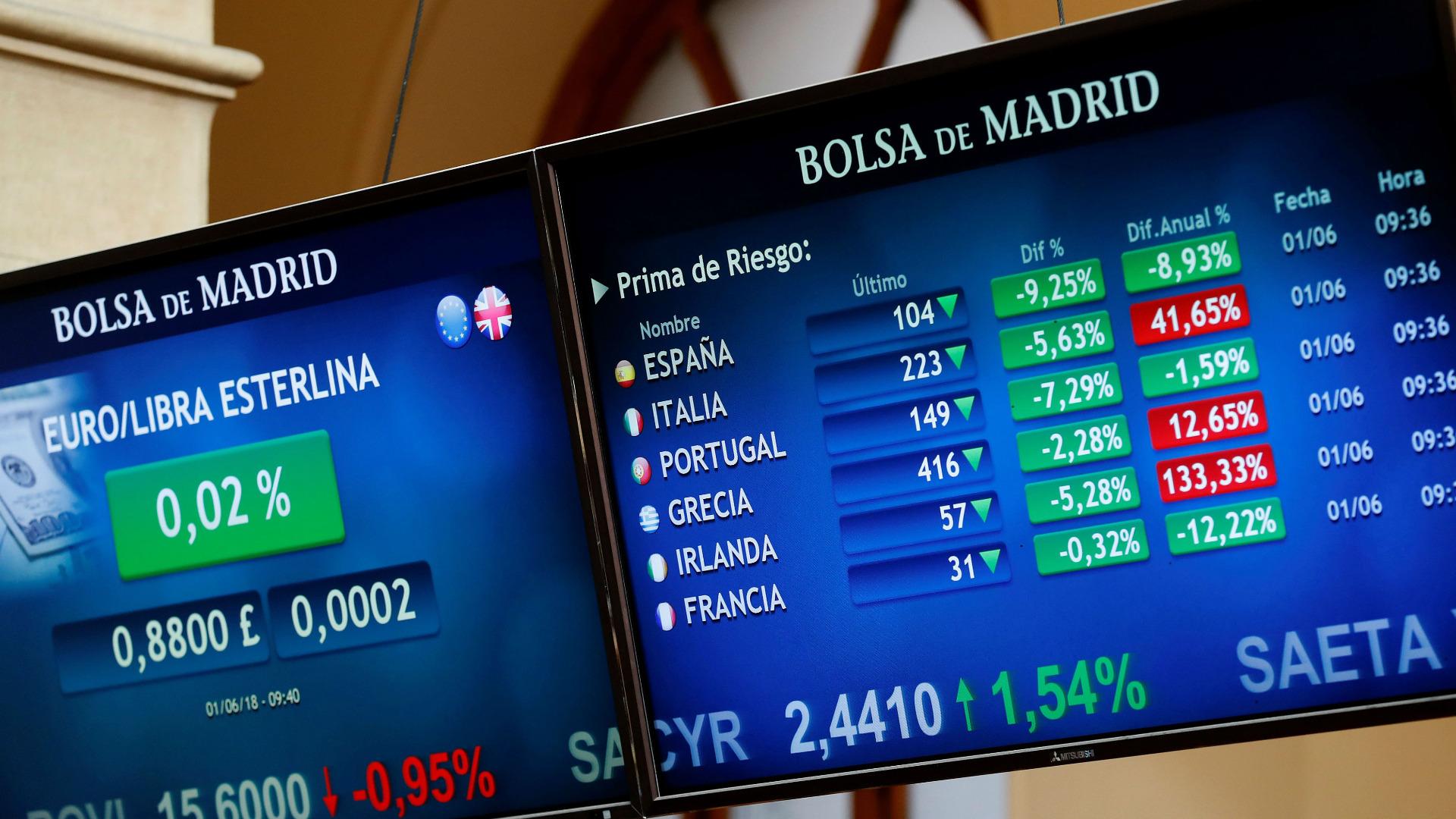 Резултат с изображение за испания икономика
