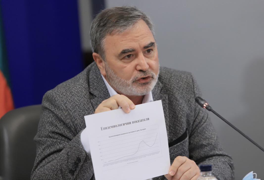 Hauptgesundheitsinspektor Dozent Angel Kuntschew