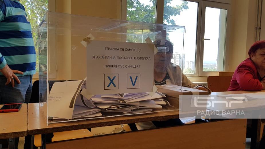 Евроизбори 2019