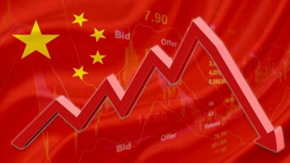 Съществено влошаване на китайските икономически нагласи през март