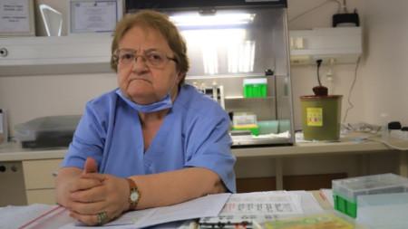 Prof. Argirova