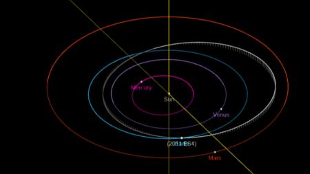 Траектория на астероида 2011 ES4