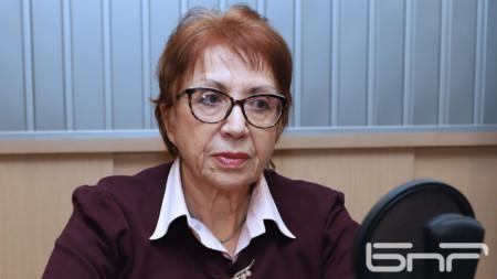 Евдокия Манева