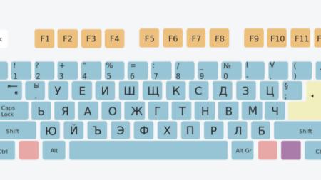 Така изглежда клавиатурата според БДС от 1978 г.
