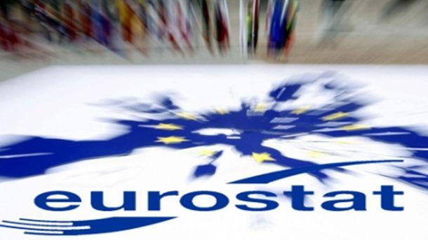 Европейски статистически институт